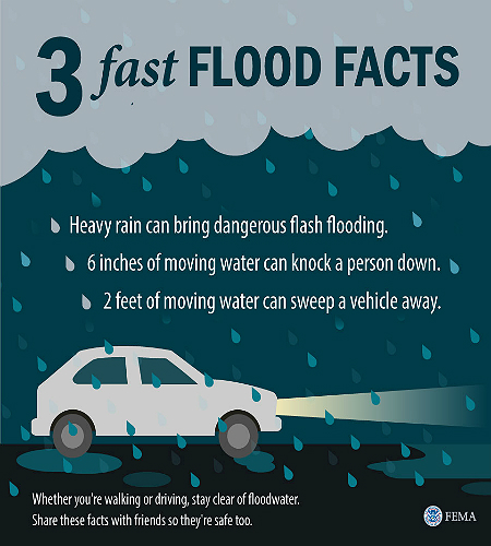 Heavy Rains Mean Potential Flooding